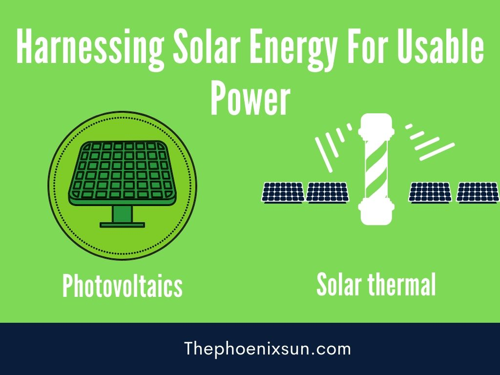 Harnessing Solar Energy For Usable Power: Photovoltaics and Solar thermal capture