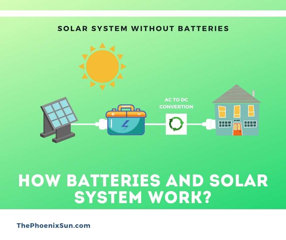 How Batteries and Solar System Work?