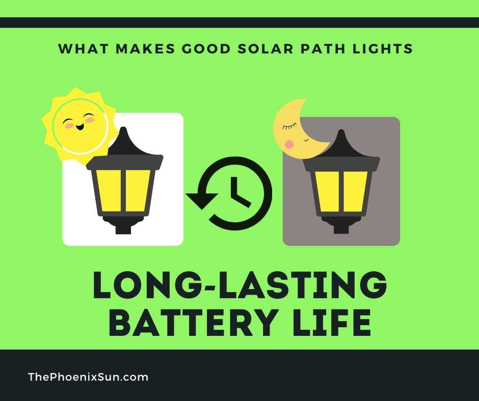 A Good Solar Path Light Has Long-Lasting Battery Life