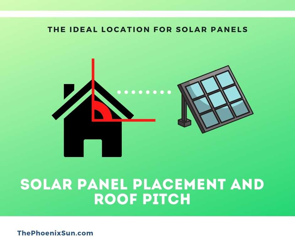 Solar Panel Placement and Roof Pitch