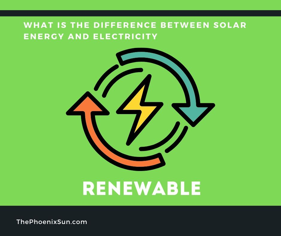 solar energy is renewable