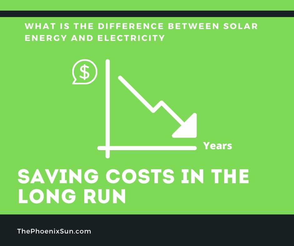 The costs for solar energy will drop after years