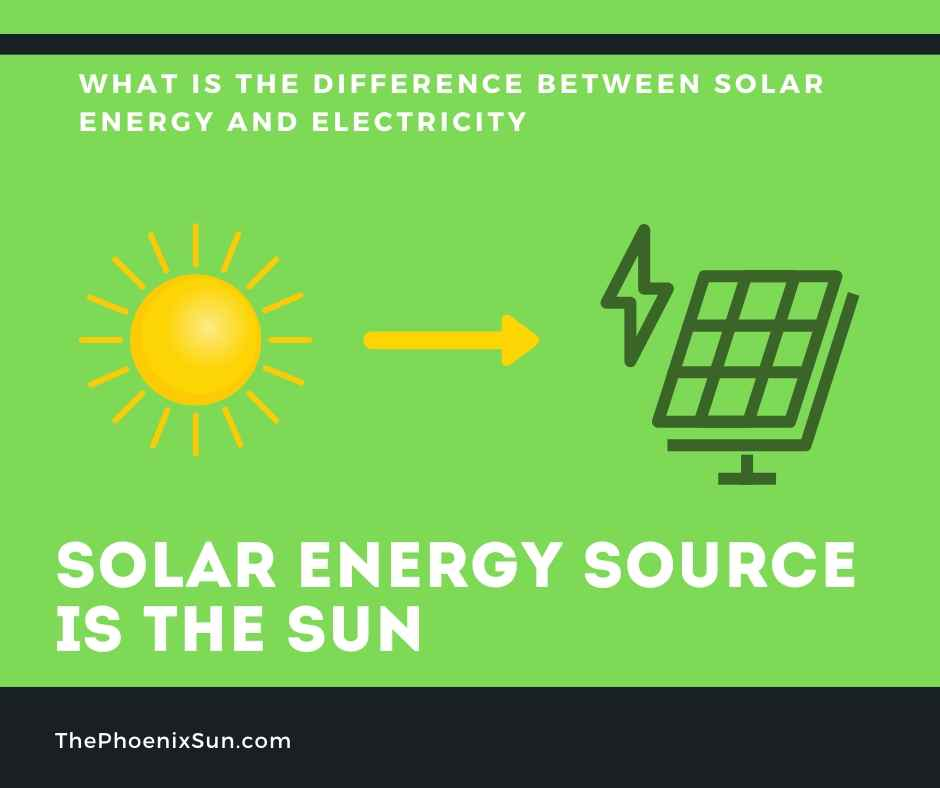 Energy Source of Solar Energy Is The Sun