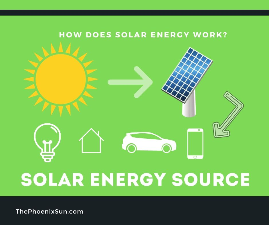understand how does solar energy work