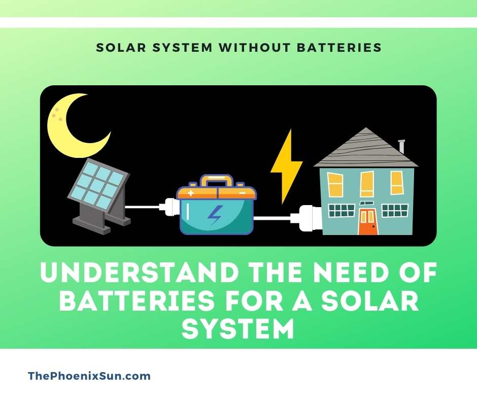Understand the Need of Batteries for a Solar System