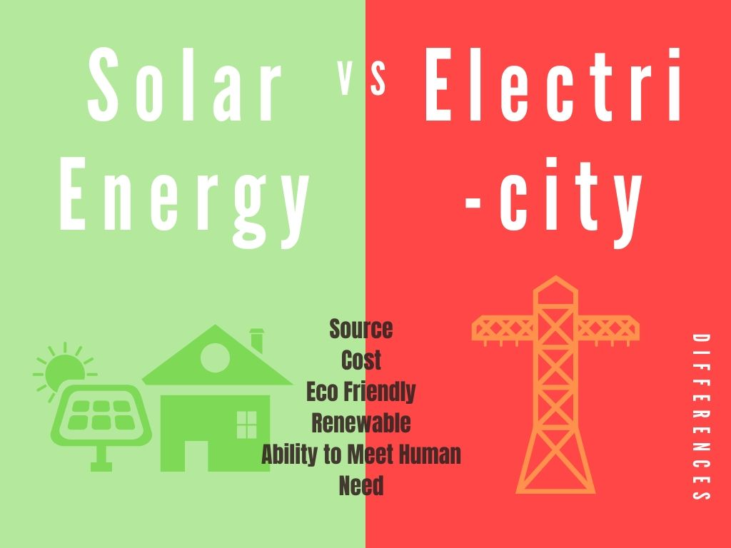 The differences between solar energy and electricity