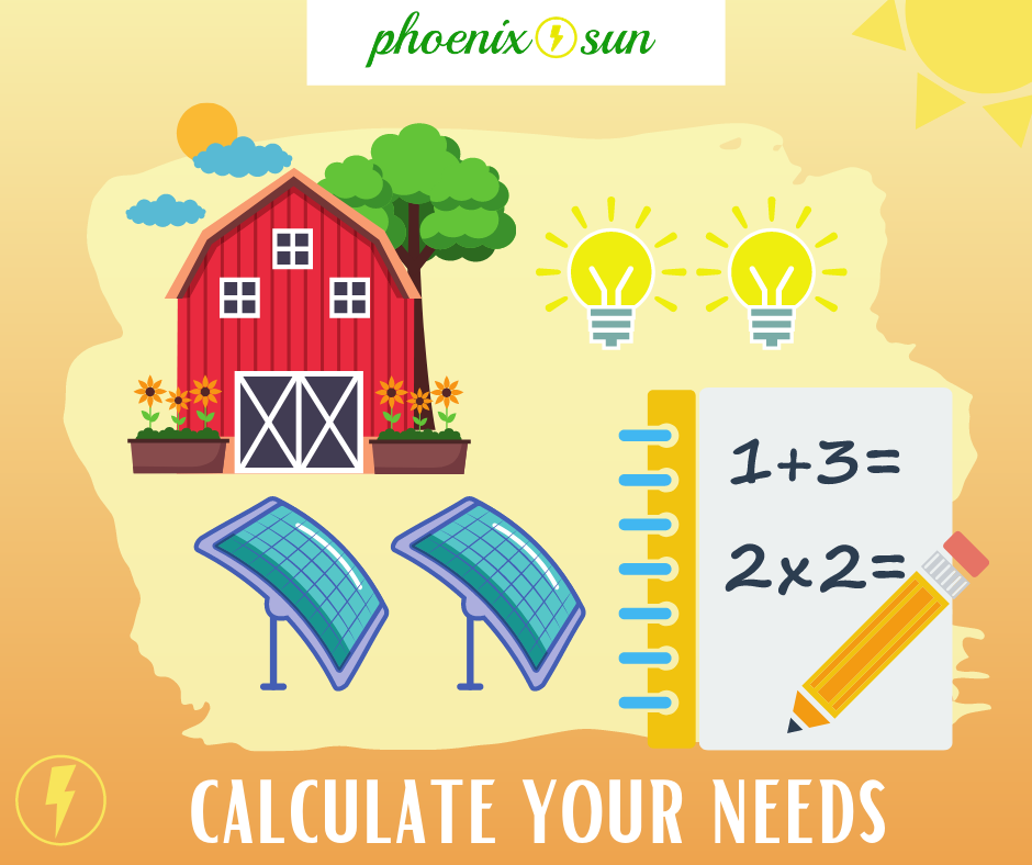Calculate Your Needs